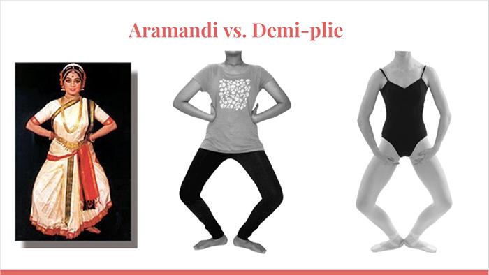 Slide: Aramandi vs. Demi-plie