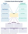 Graduate Student Mentoring Map